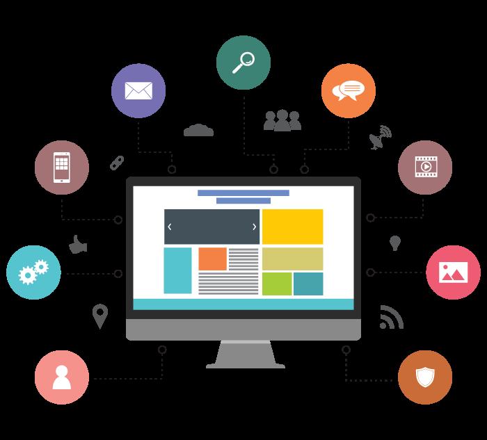 Enterprise Web
